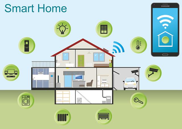 בתים חכמים – העתיד כבר כאן